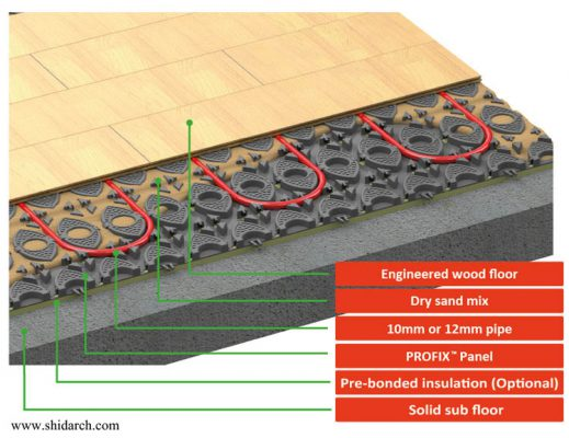 پارکت چوب مهندسی -شیدارک