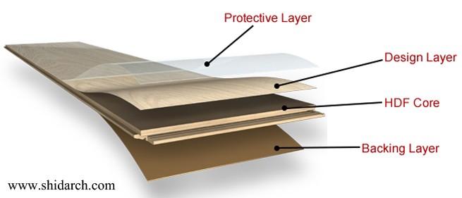 ساختار و لایه بندی کفپوش لمینت
