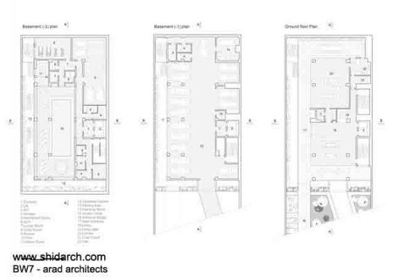 پروژه مسکونی BW7