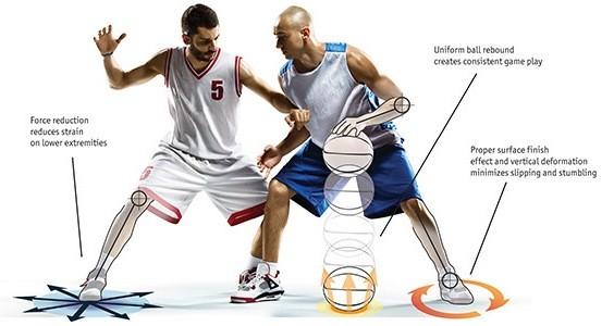 استاندارد کفپوش ورزشی